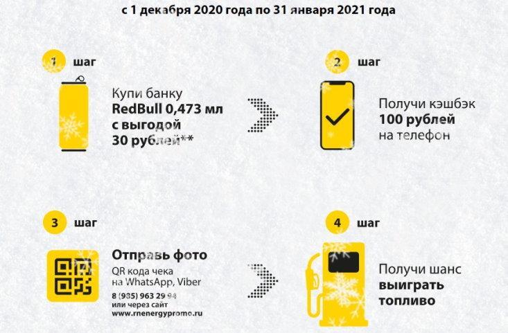 4 шага акции на желтом фоне